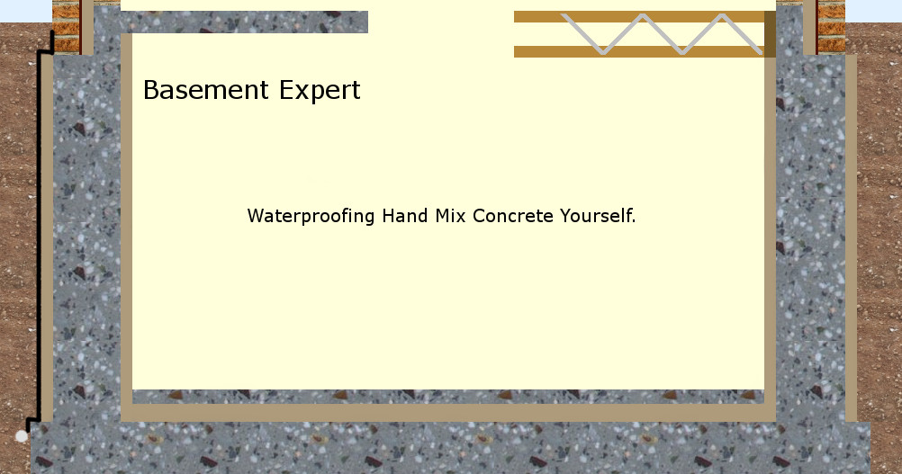 self build waterproof basement formwork membrane concrete liquid
